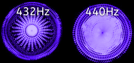 How to Convert Music from 440 Hz to 432 Hz